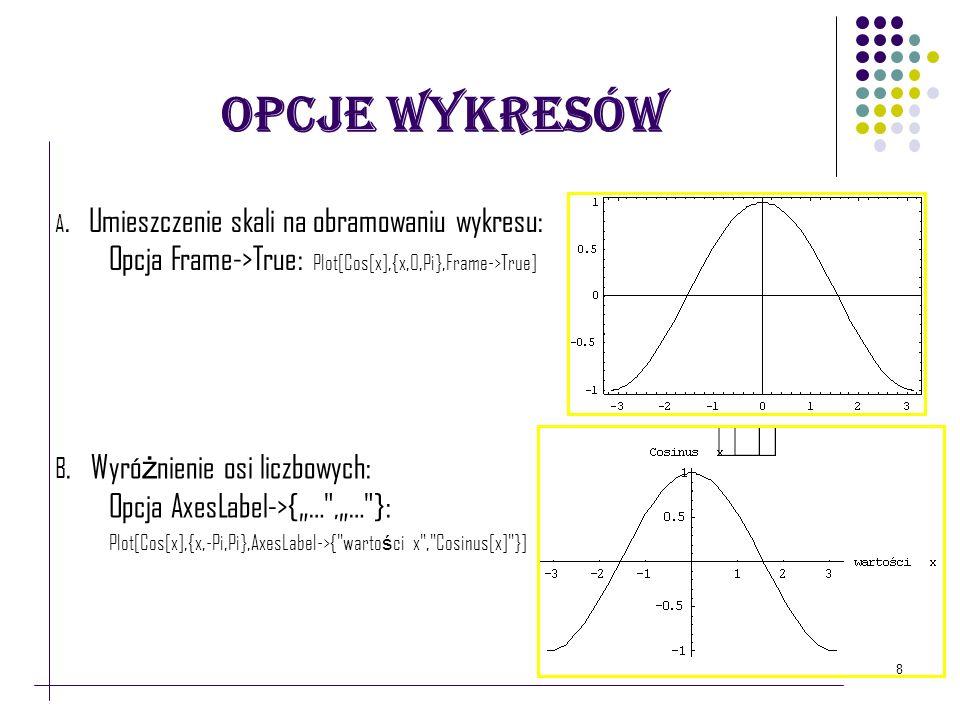 Opcje WykresówA. Umieszczenie skali na obramowaniu wykresu: Opcja Frame->True: Plot[Cos[x],{x,0,Pi},Frame->True]